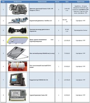 распродажа складских остатков судового оборудования . двигатели. ит.п.